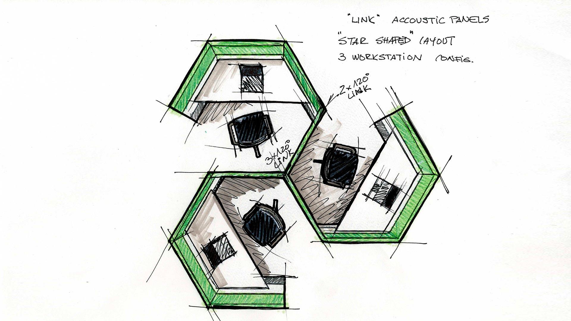 diseño-itemdesignworks-link